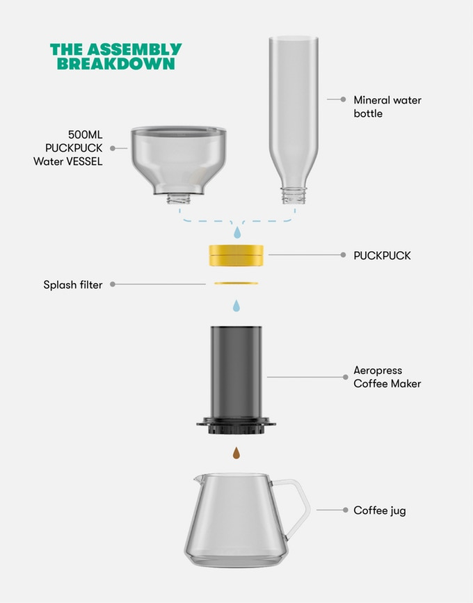 The PUCKPUCK system as an add-on for the Aeropress to make cold drip coffee